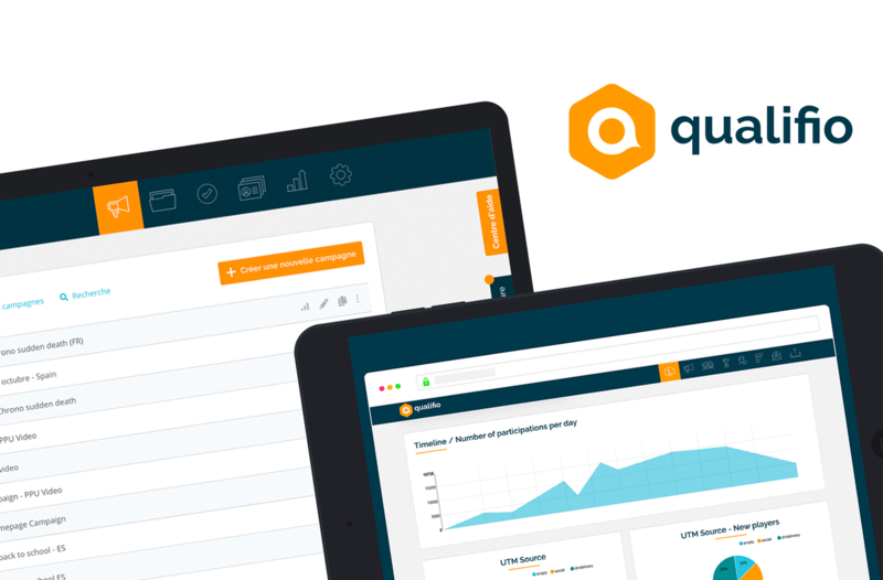 Qualifio: het interactieve marketingplatform