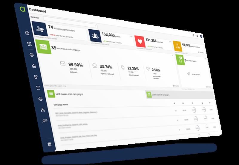 De gezondheid van jouw marketing: het Actito marketing dashboard