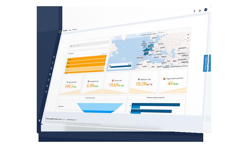 Van performance tot uitgebreide revenue reporting