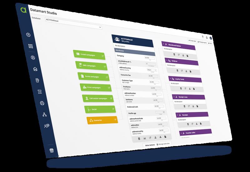 Een datamodel op maat van jouw klanten